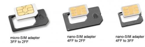 Адаптер nano-SIM